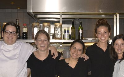 Job openings in Kazerne Bar/Restaurant